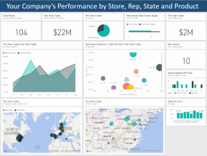 field marketing Dashboard Reports