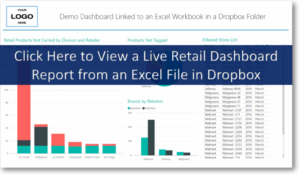Power BI Dashboard for Retail Performance Audits